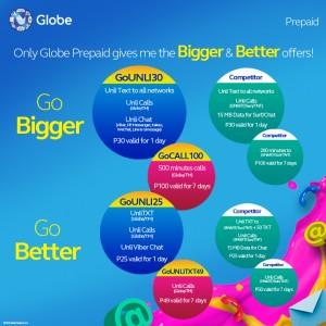 Globe GoBigger and GoBetter Comparison Matrix